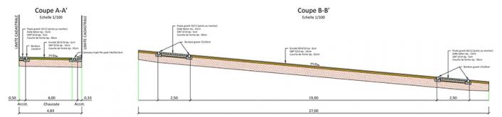 Plan de coupe de la rue de l'Ecole à Morschwiller-le-Bas